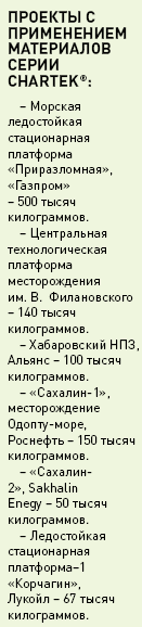 Акзо 4